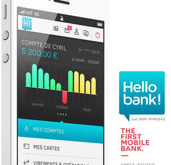 iPhone Banking App