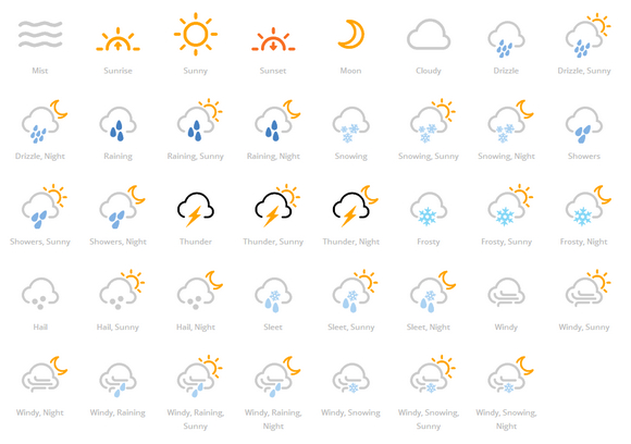 10 Weather Forecast Icons Images Icons