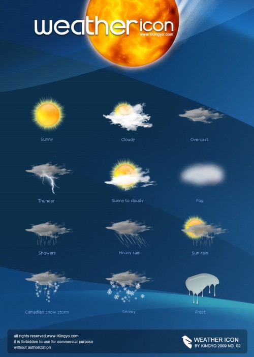 10 Weather Forecast Icons Images