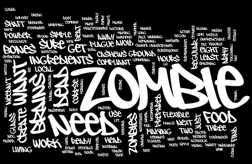 Zombie Word Art