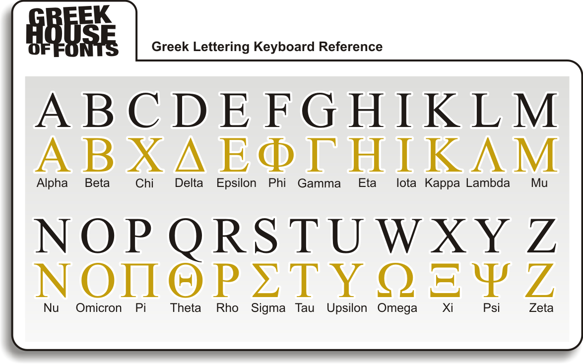 Greek Alphabet Font