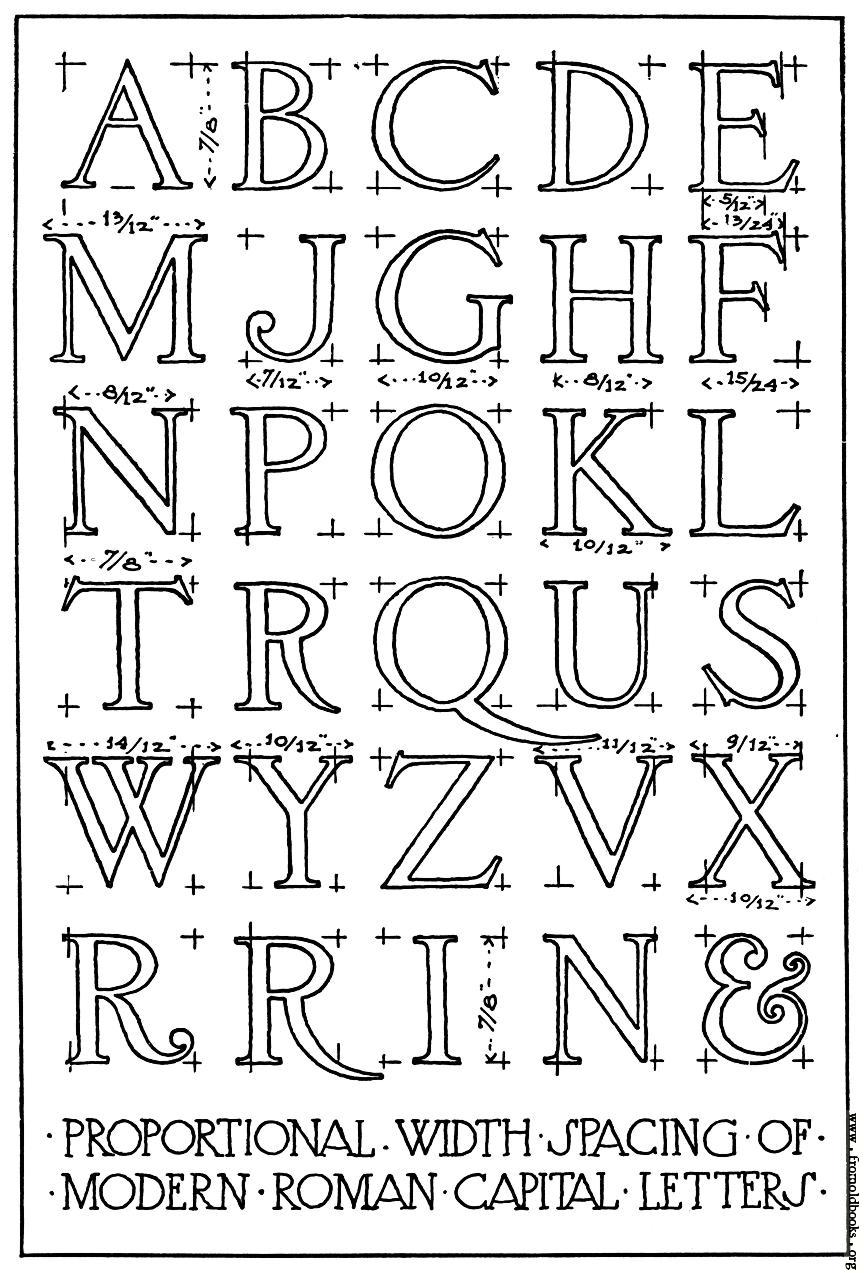 9 Roman Lettering Styles Fonts Images