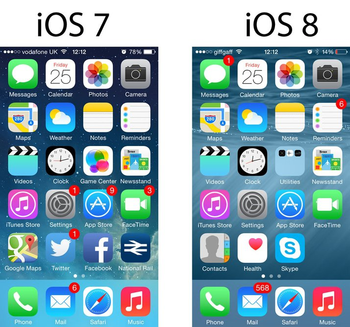 10 Home Screen IOS 8 Icons Images