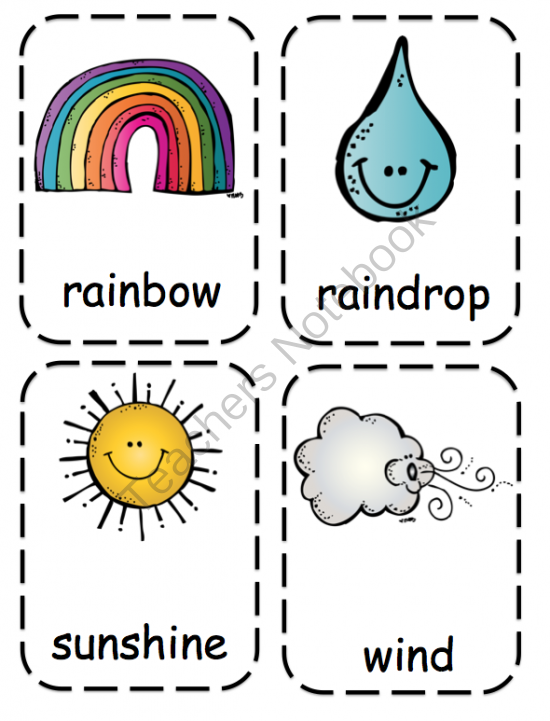 8 Printable Weather Icons Images Printable Weather Symbols