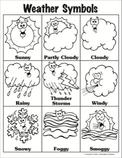 8 Printable Weather Icons Images Symbols Symbols Worksheet And