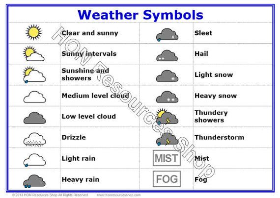 weather symbols worksheet worksheets releaseboard free printable worksheets and activities. Black Bedroom Furniture Sets. Home Design Ideas