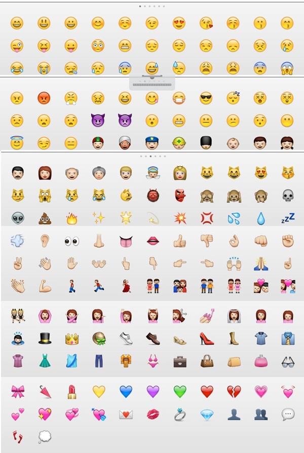 11 IPhone Text Emoticons List Images - iPhone Emoji Emoticon
