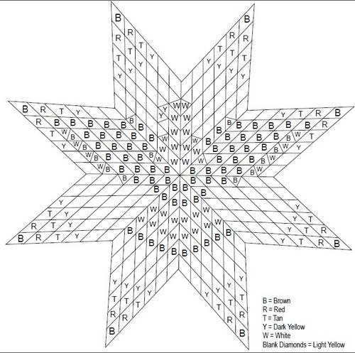 Lone Star Quilt Pattern Template