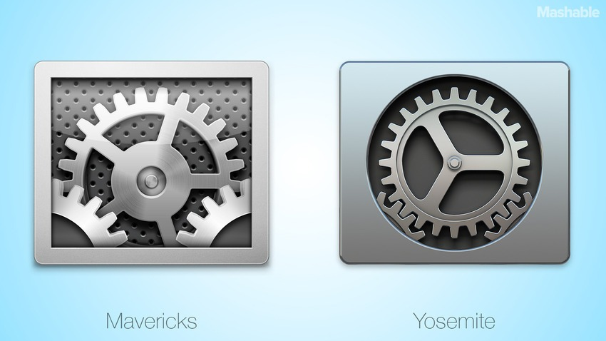 Yosemite Mac OS X Icons