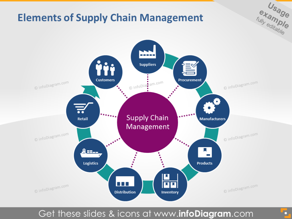 Supply Chain Management Icon