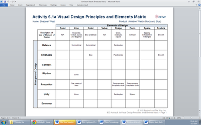 16 Design Elements And Principles Visual Identification Images
