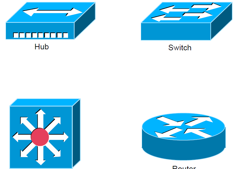 Cisco Network Switch Icon