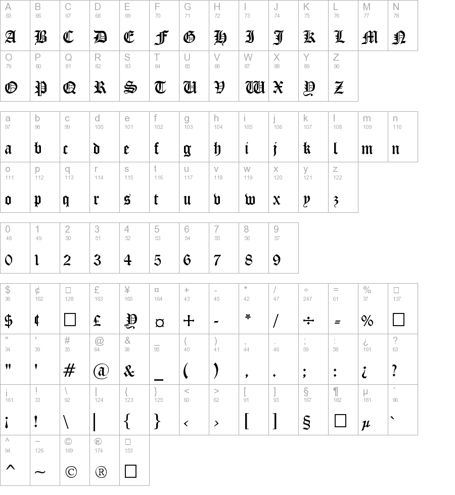 8 Old English Gothic Font Images