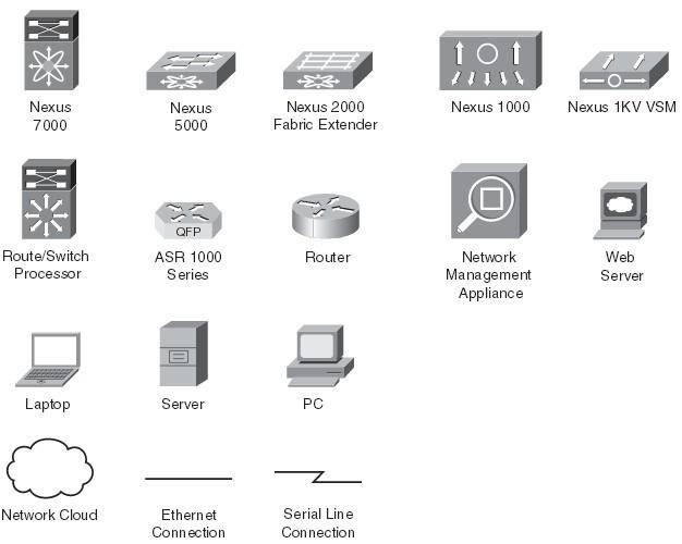14 Cisco Nexus Icon Images