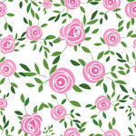 Vintage Pink Roses Pattern Wallpaper