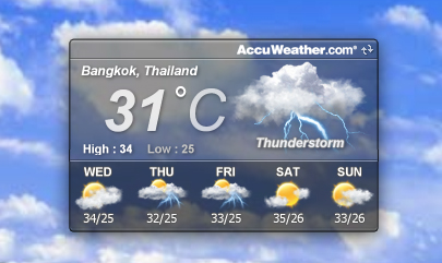 Weather widget replacement for Windows 7 - Page 2 ...