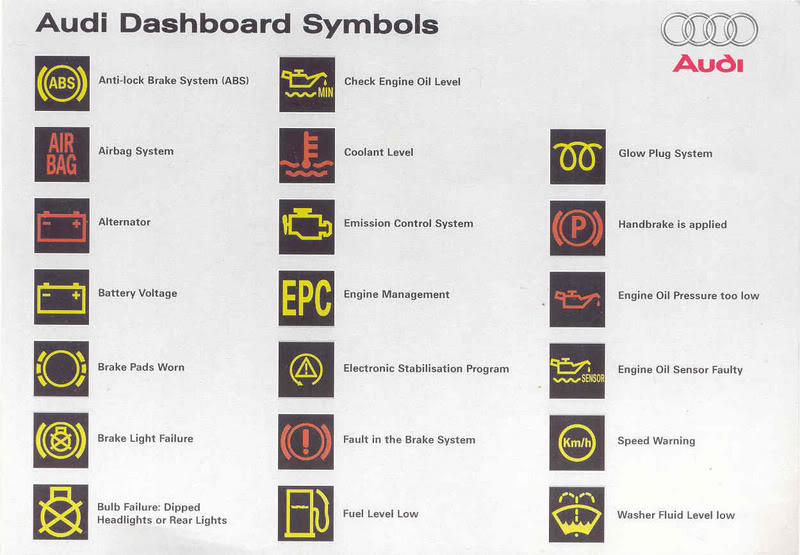 12 Icons Dashboard Warning Lights On Cars Images - Car Dashboard