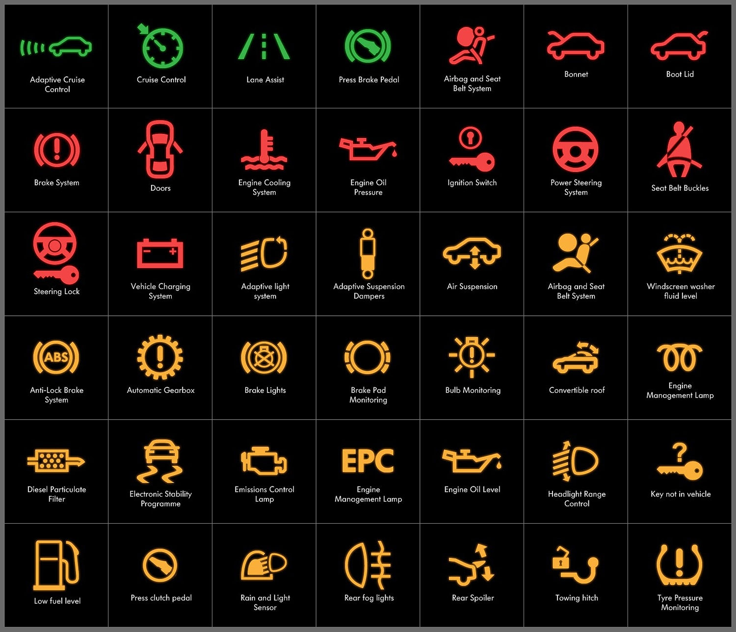 12 Icons Dashboard Warning Lights On Cars Images