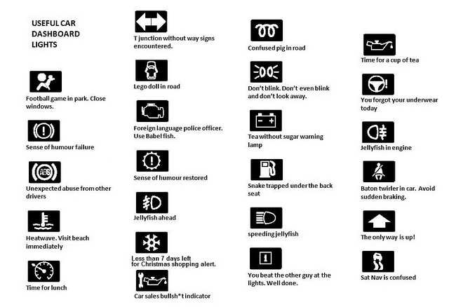 Warning Lights On Car Dashboard Symbols Carburetor Gallery