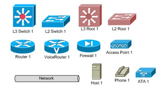 10 Juniper Firewall Visio Icon Router Images Cisco