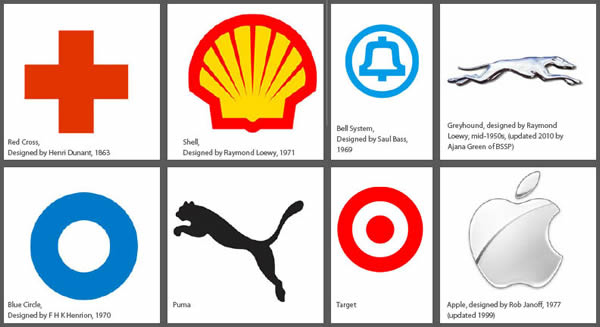 Famous Logos and Their Names