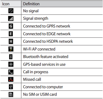 13 Samsung S3 Icon Symbols Images