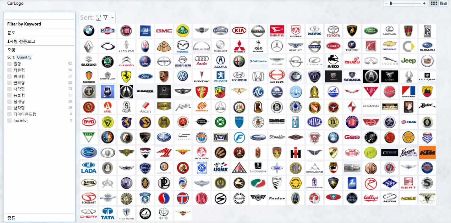 Automobile Manufacturer Logos