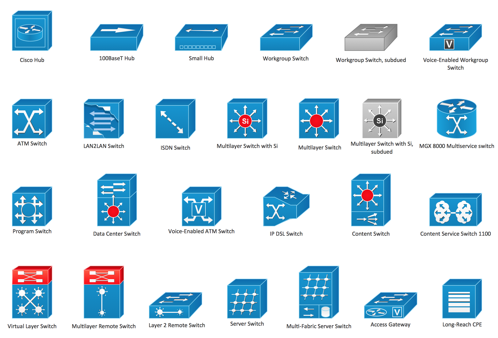 9 PowerPoint Cisco Switch Icon Images