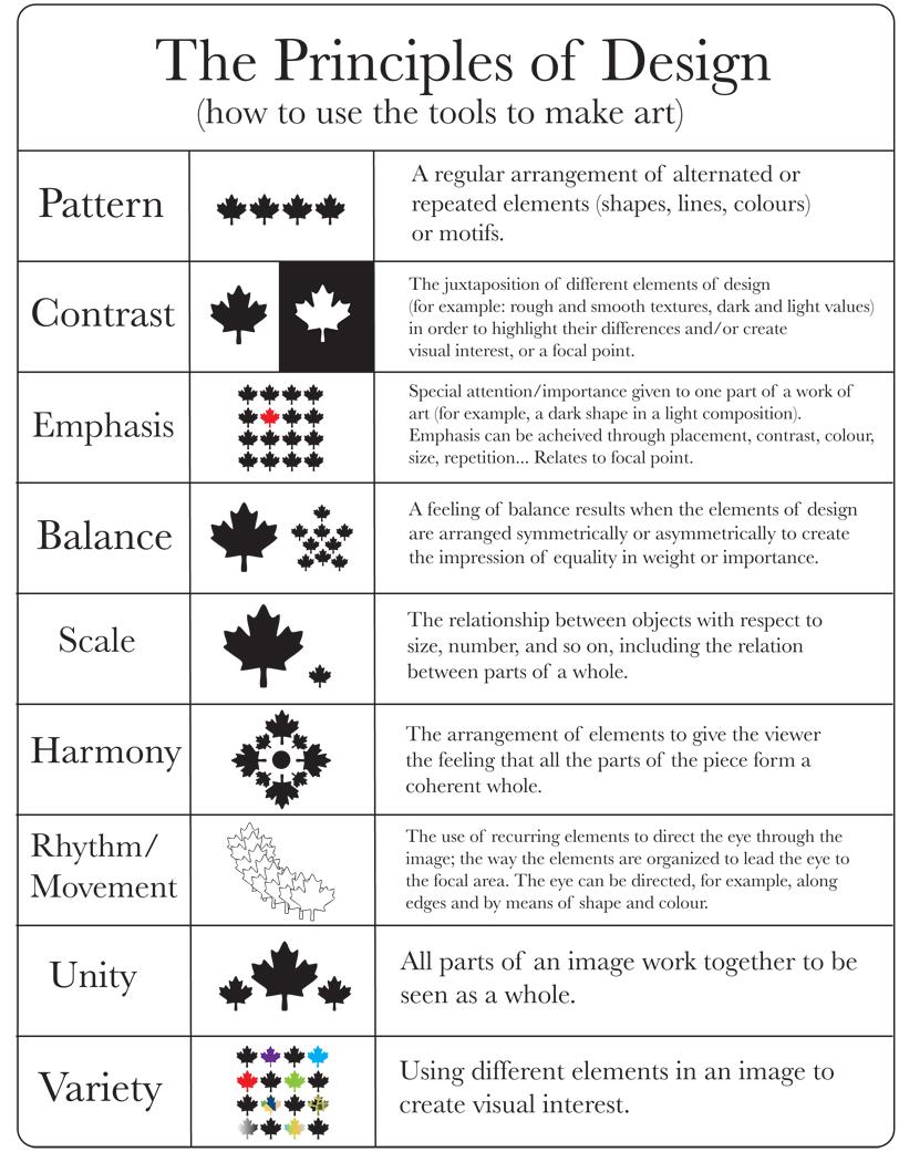 Worksheets Principles Of Design Worksheet 9 graphic design principles and elements images of worksheet