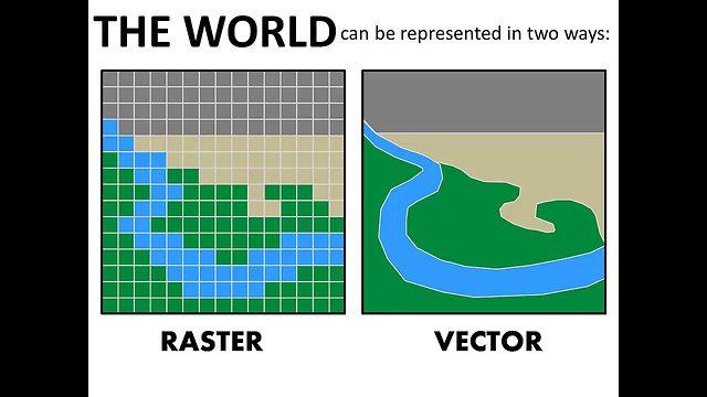11 Vector Vs Raster Data-Data Images