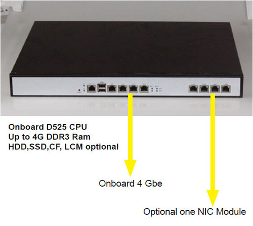 Hardware Firewall Devices