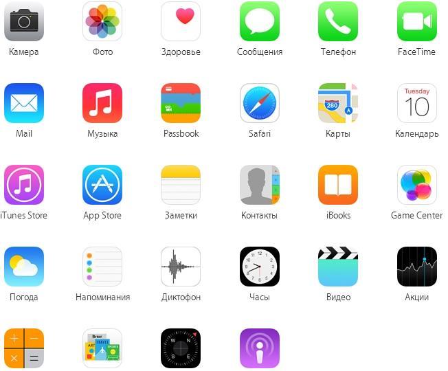 iPhone iOS 8 Icons