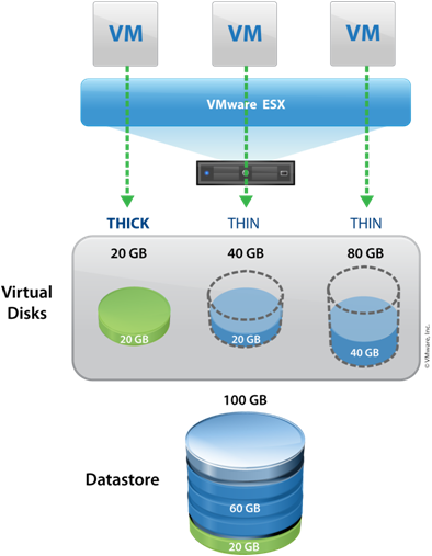 Server Storage Visio Stencils