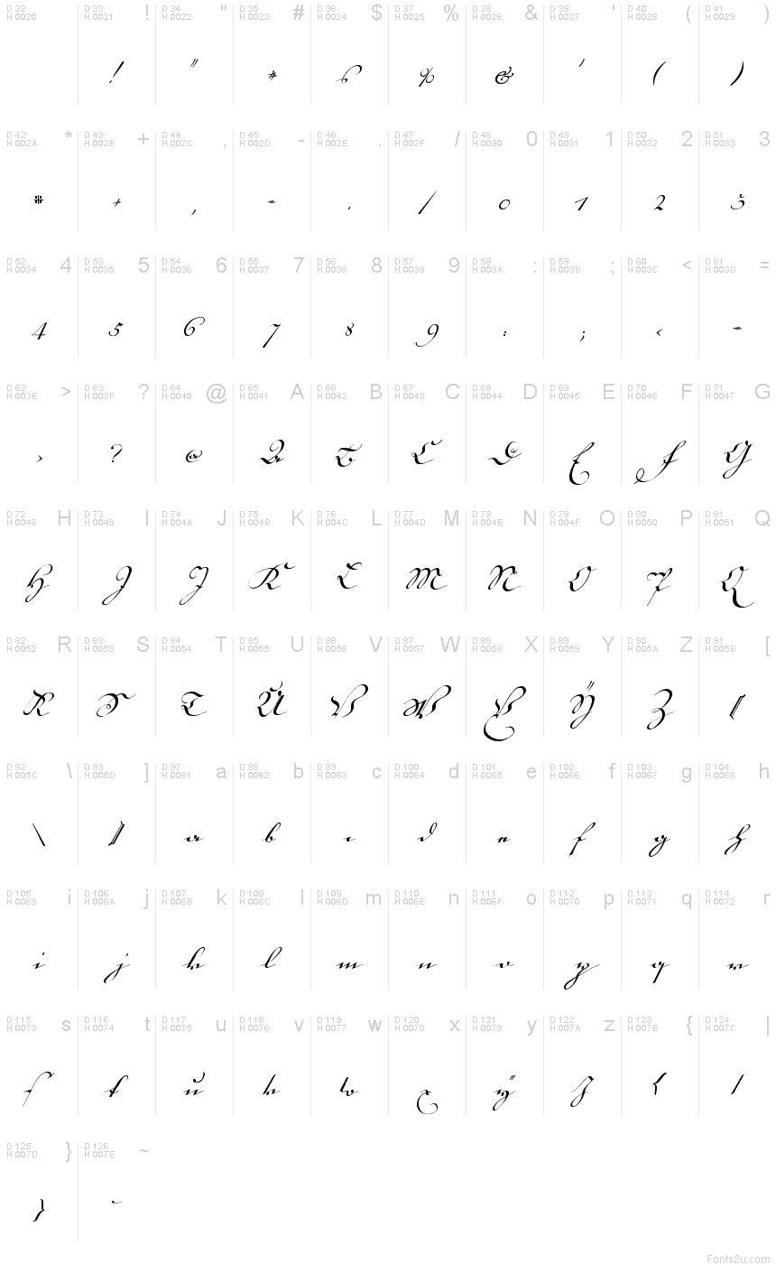 7 18th Century Irish Gaelic Font Images