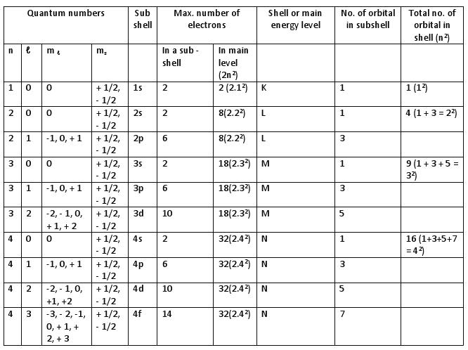 nl ml ms chart - Keni.ganamas.co