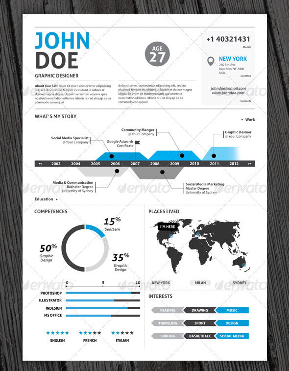 15 Resume Infographic PowerPoint Template Images