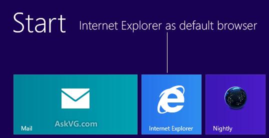 Internet Explorer Icon On Desktop Windows 8