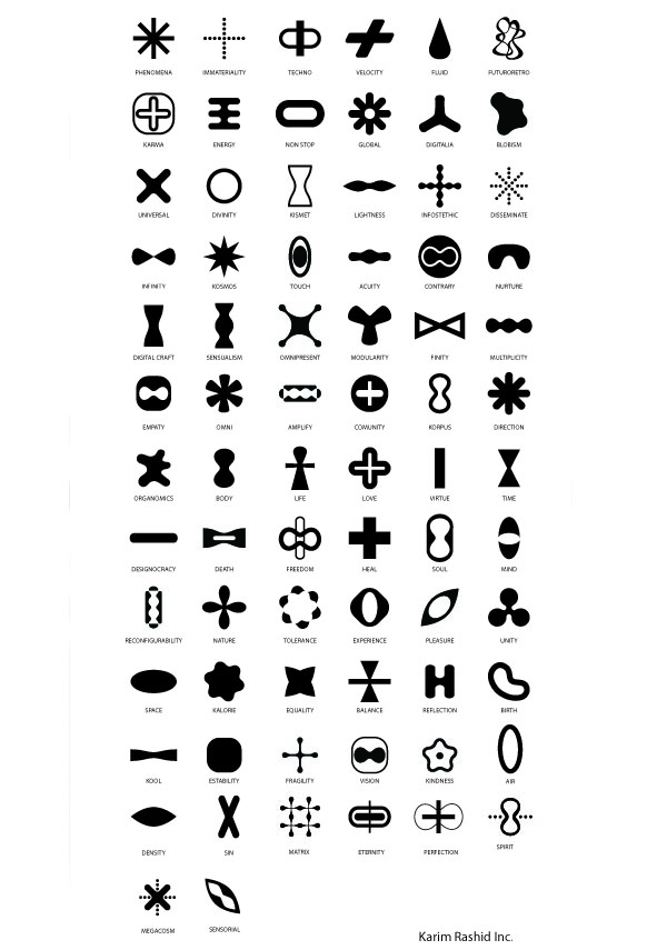 Symbols And Meanings For Computers