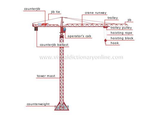 10 crane truss design images tower crane parts kings