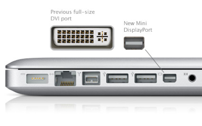 9 Mini Displayport Icon Images Use The Mini Displayport