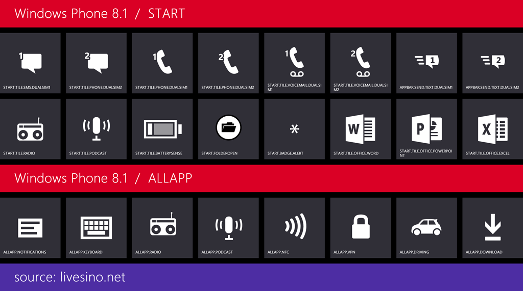 10 Windows 8.1 Icons Images