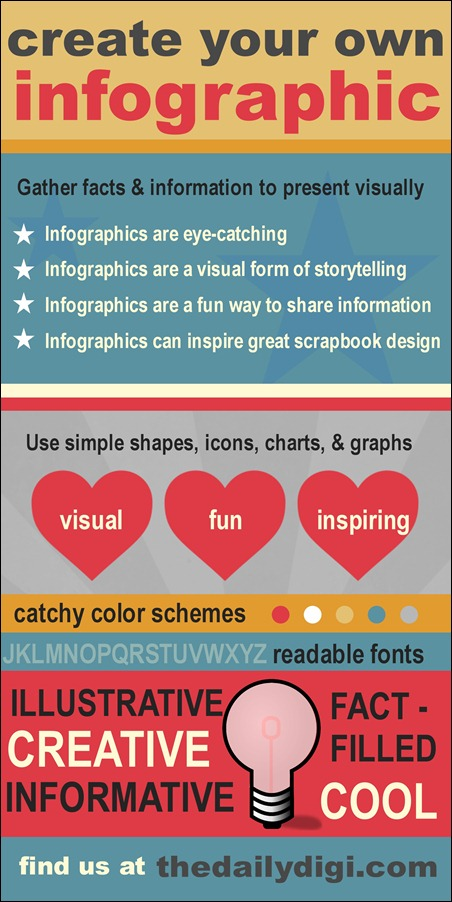 How to Create Your Own Infographics