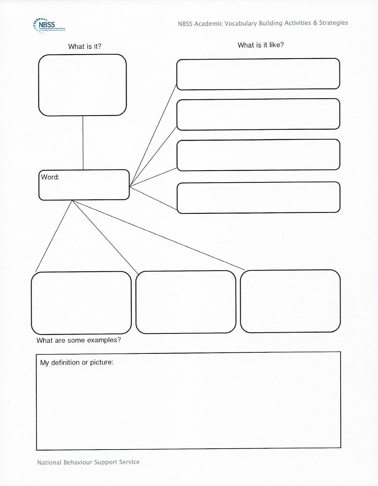 18 vocabulary graphic organizers images frayer model for Vocabulary graphic organizer templates