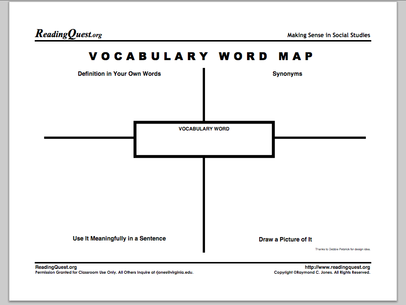 template vocabulary word graphic organizer and vocabulary word map