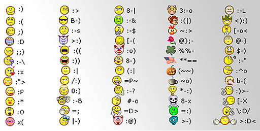 13 All Emoticons Text Images
