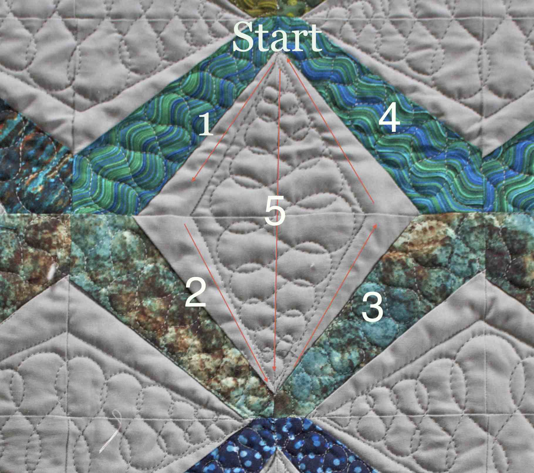 15 Dot To Dot Quilting Designs Images