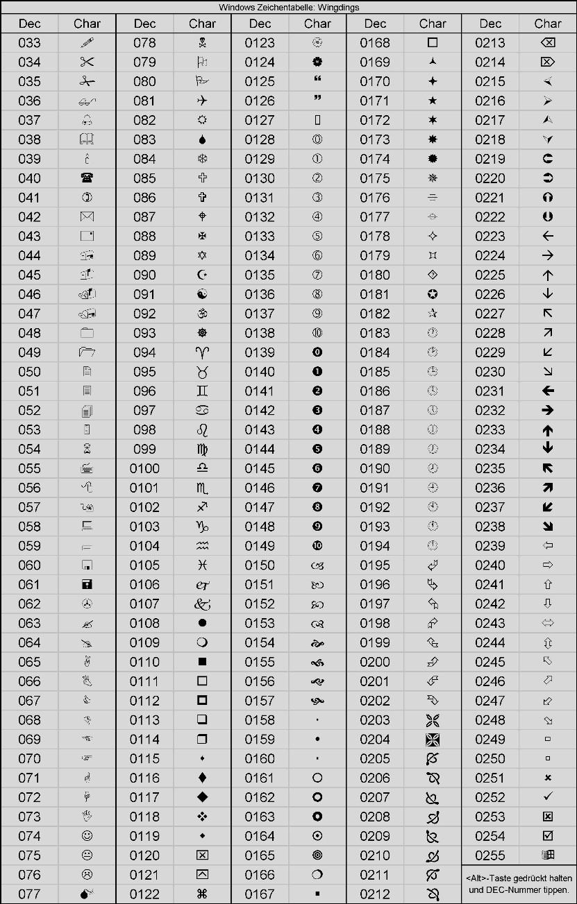 Sample Wingdings Chart 8 Documents In PDF Word - mandegar.info