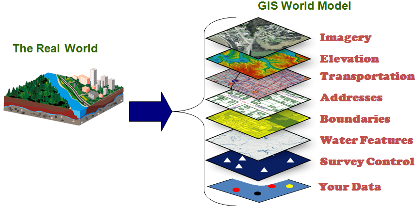 10 Geographical Information Systems Data Layers Images ...