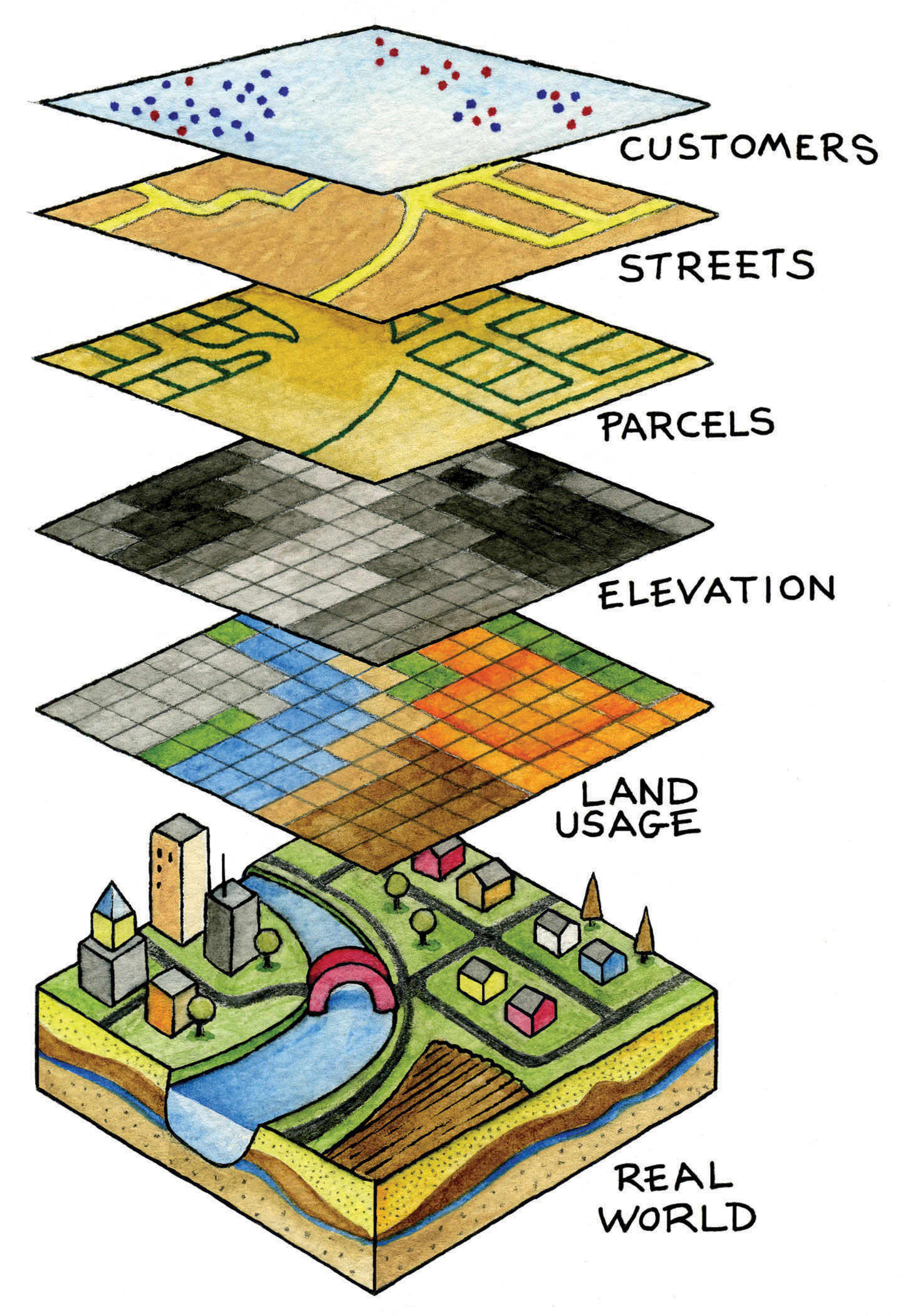 10 Geographical Information Systems Data Layers Images