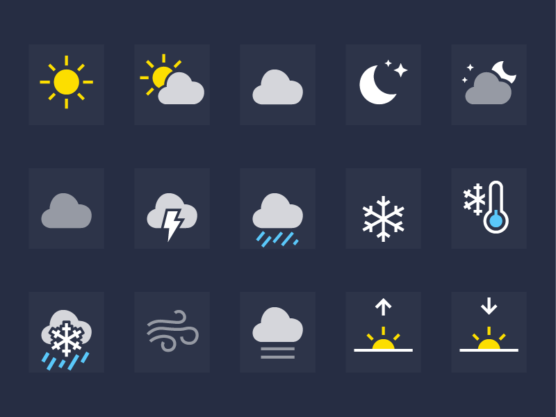 iPhone Weather Channel Icons